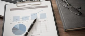 Экспертиза описания для определения стоимости оборудования и нематериальных активов