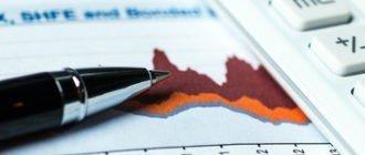 Помощь при оценке рыночной стоимости активов